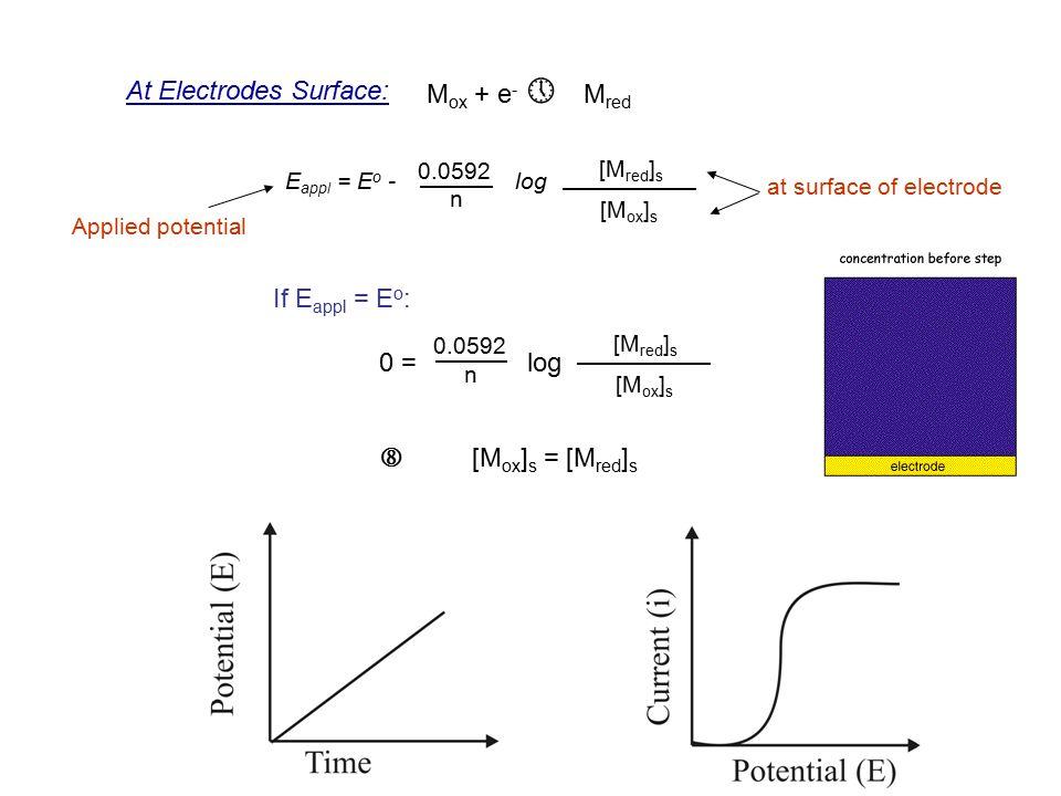 Mox + e- » Mred If Eappl = Eo: 0 = log ˆ [Mox]s = [Mred]s